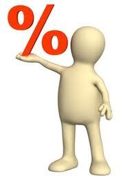 percentinhand