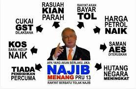 HATISebenarNajibSatuMalaysia???