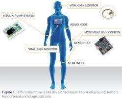 biology sensor