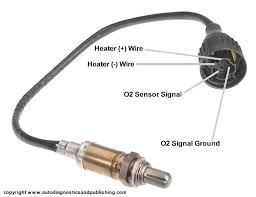 oz sensor signal