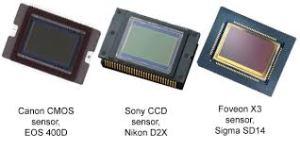 Sony CCD sensor, Nikon D2X, ....